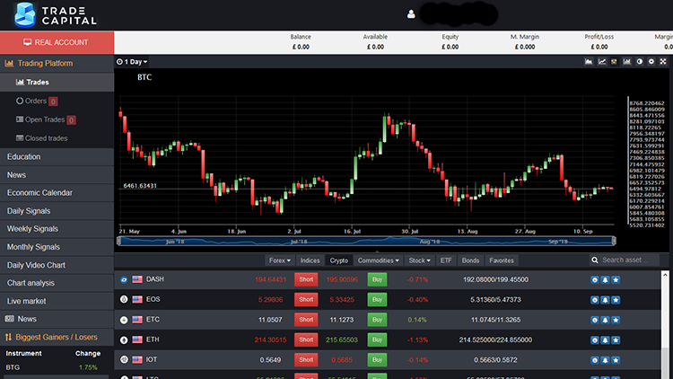 The world-class trading platform makes trader happier than ever